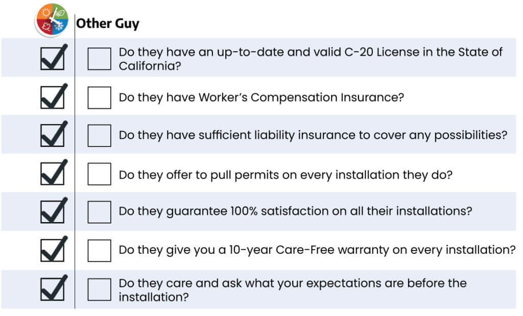 what to ask every HVAC contractor